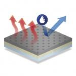 Жесткий корсет с динамической фиксацией пояснично-крестцового отдела Star Brace Dynamic Fix