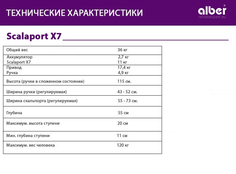 Подъемник Scalaport X7 с электроприводом (Scalaport X7)